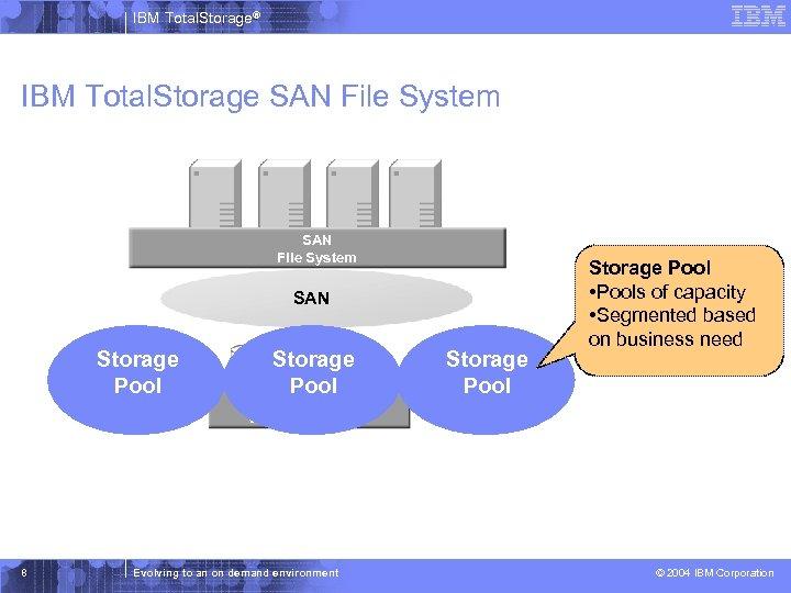 IBM Total. Storage® IBM Total. Storage SAN File System SAN Customer Project A Storage