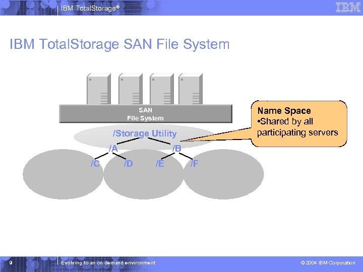 IBM Total. Storage® IBM Total. Storage SAN File System Name Space • Shared by