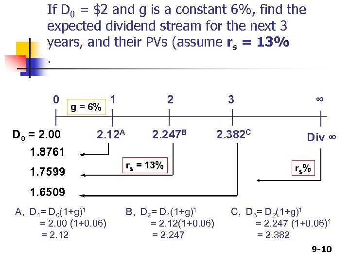 If D 0 = $2 and g is a constant 6%, find the expected