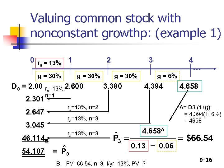 Valuing common stock with nonconstant growthp: (example 1) 0 r = 13% 1 s