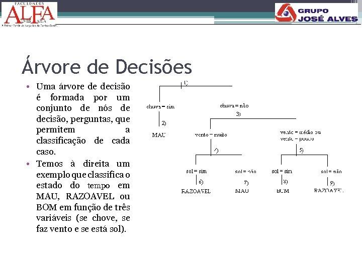 Árvore de Decisões • Uma árvore de decisão é formada por um conjunto de