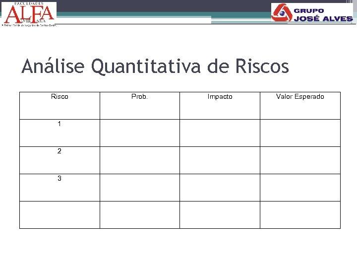 Análise Quantitativa de Riscos Risco 1 2 3 Prob. Impacto Valor Esperado