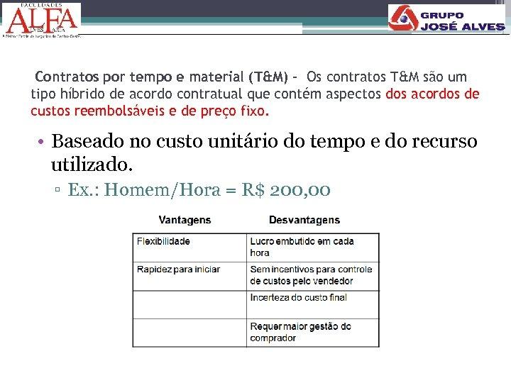 170 Contratos por tempo e material (T&M) - Os contratos T&M são um tipo