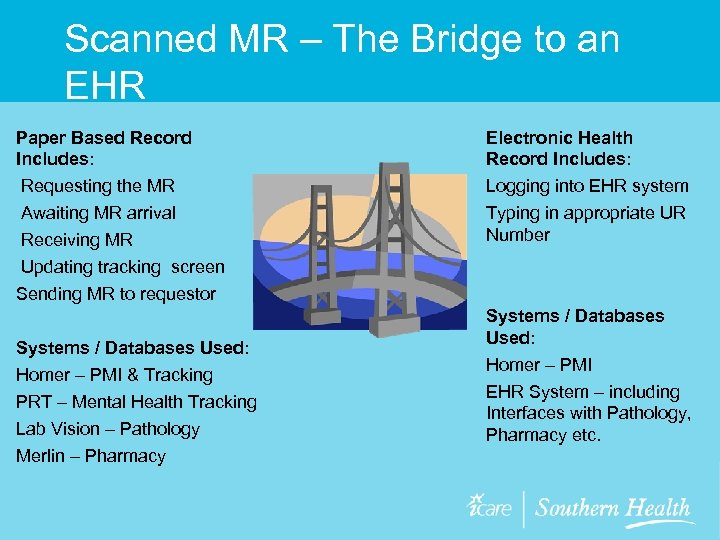 Scanned MR – The Bridge to an EHR Paper Based Record Includes: Requesting the
