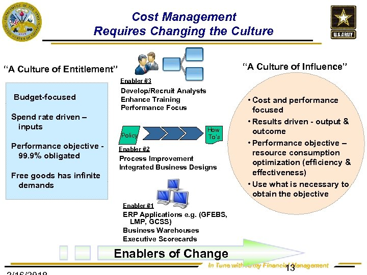 """Cost Management Requires Changing the Culture """"A Culture of Influence"""" """"A Culture of Entitlement"""""""