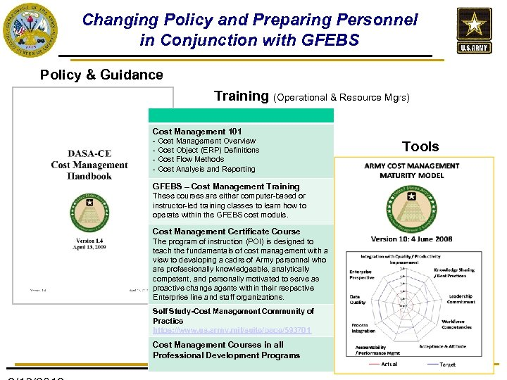 Changing Policy and Preparing Personnel in Conjunction with GFEBS Policy & Guidance Training (Operational