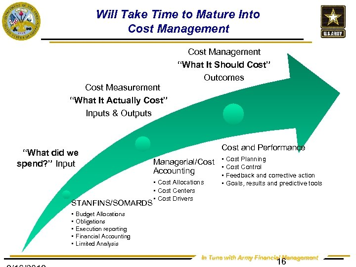 """Will Take Time to Mature Into Cost Management """"What It Should Cost"""" Outcomes Cost"""