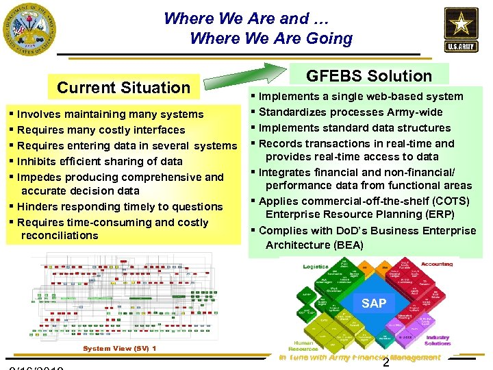 Where We Are and … Where We Are Going Current Situation § Involves maintaining