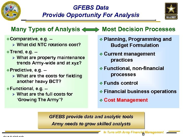 GFEBS Data Provide Opportunity For Analysis Many Types of Analysis v Comparative, Ø e.