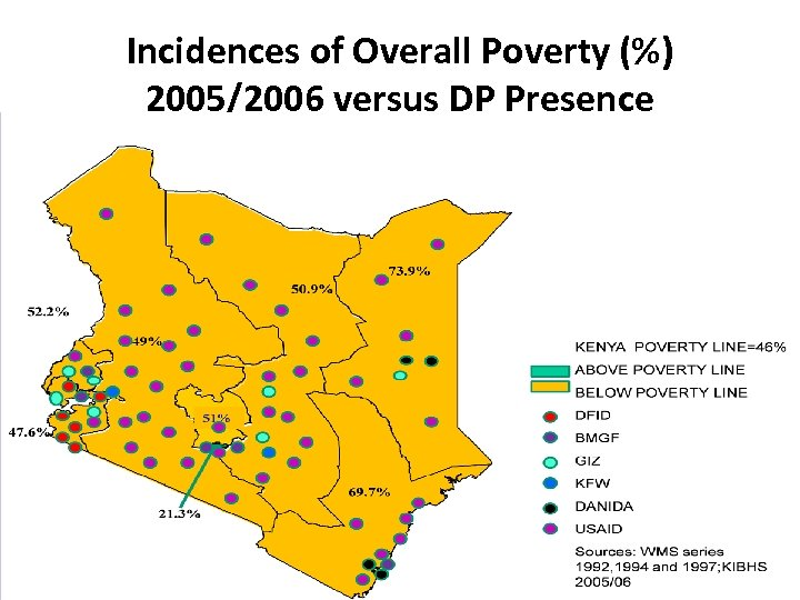 Incidences of Overall Poverty (%) 2005/2006 versus DP Presence To be inserted Joint Mission