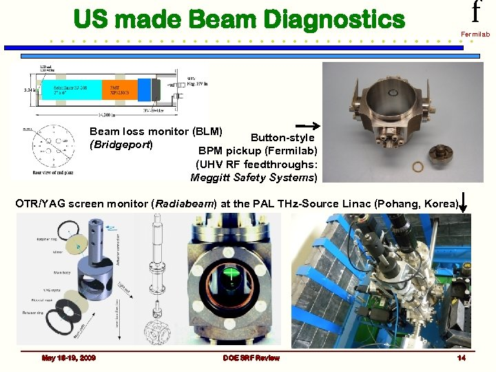f US made Beam Diagnostics Fermilab Beam loss monitor (BLM) Button-style (Bridgeport) BPM pickup