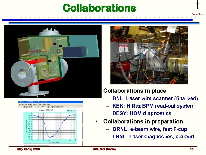 Collaborations f Fermilab • Collaborations in place – BNL: Laser wire scanner (finalized) –