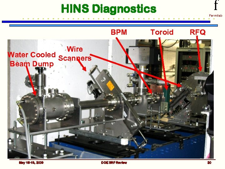 f HINS Diagnostics BPM Toroid Fermilab RFQ Wire Water Cooled Scanners Beam Dump May