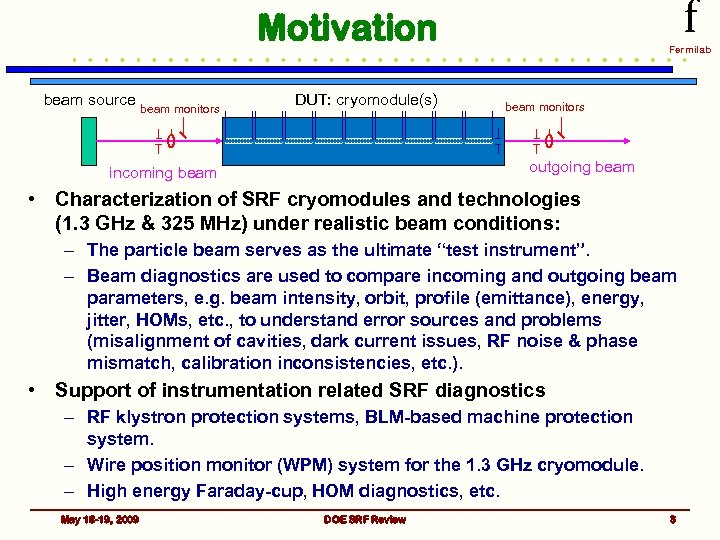 f Motivation beam source beam monitors DUT: cryomodule(s) Fermilab beam monitors outgoing beam incoming