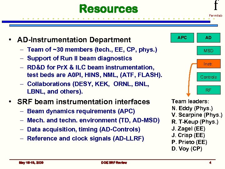 f Resources • AD-Instrumentation Department – Team of ~30 members (tech. , EE, CP,