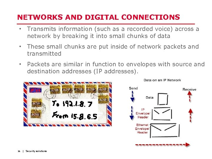 NETWORKS AND DIGITAL CONNECTIONS • Transmits information (such as a recorded voice) across a