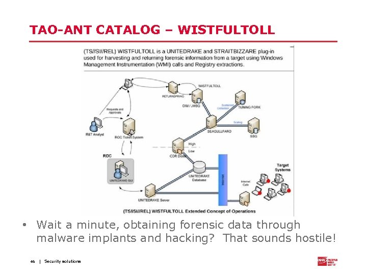 TAO-ANT CATALOG – WISTFULTOLL • Wait a minute, obtaining forensic data through malware implants