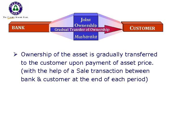 BANK Joint Ownership Gradual Transfer of Ownership CUSTOMER Musharaka Ø Ownership of the asset