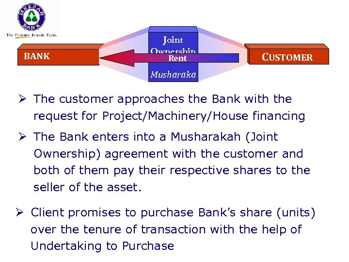 BANK Joint Ownership Rent CUSTOMER Musharaka Ø The customer approaches the Bank with the