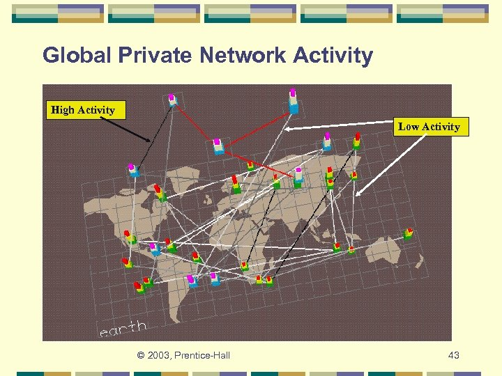 Global Private Network Activity High Activity Low Activity © 2003, Prentice-Hall 43