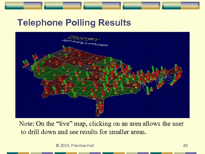 """Telephone Polling Results Note: On the """"live"""" map, clicking on an area allows the"""