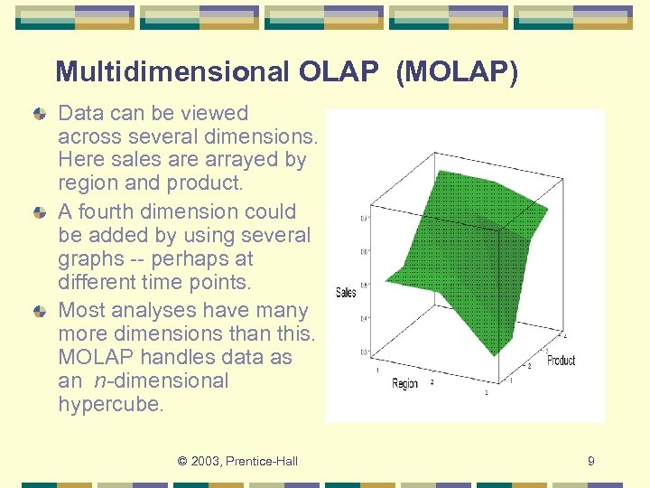 Multidimensional OLAP (MOLAP) Data can be viewed across several dimensions. Here sales are arrayed