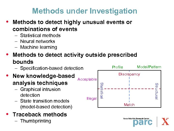 Methods under Investigation • Methods to detect highly unusual events or combinations of events