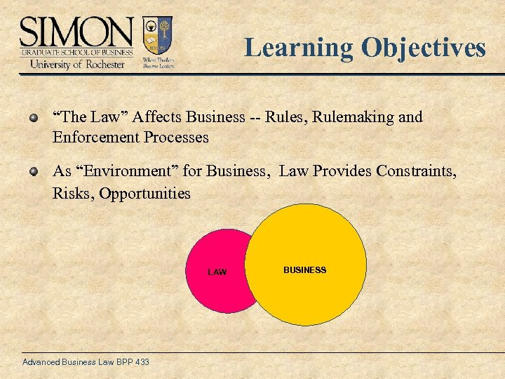 "Learning Objectives ""The Law"" Affects Business -- Rules, Rulemaking and Enforcement Processes As ""Environment"""