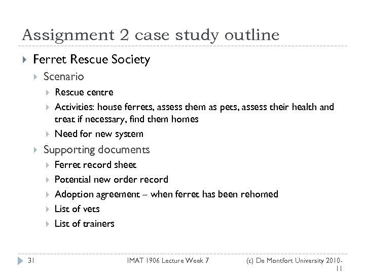 Assignment 2 case study outline Ferret Rescue Society Scenario Supporting documents 31 Rescue centre