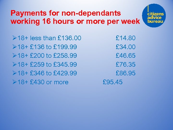 Payments for non-dependants working 16 hours or more per week Ø 18+ less than