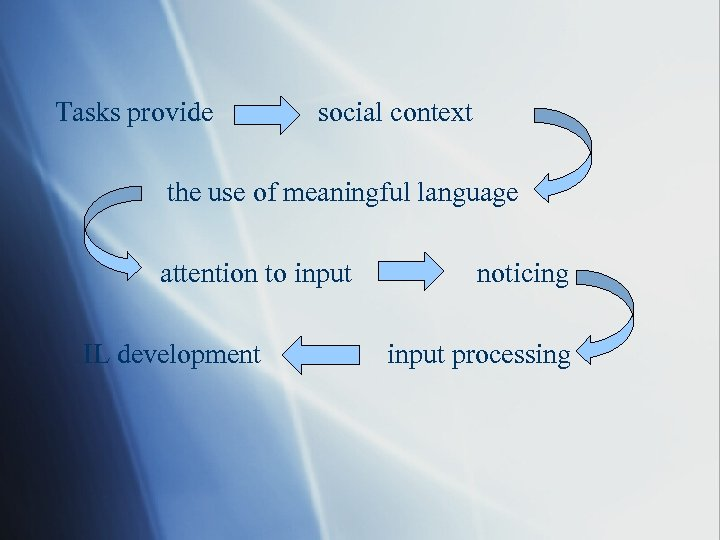 the effect of the social context of Social context, also called social environment, refers to the settings surrounding individuals, including the culture they live in and groups that they interact with social context influences customs, traditions and other socially acceptable standards over time, people with a similar social.