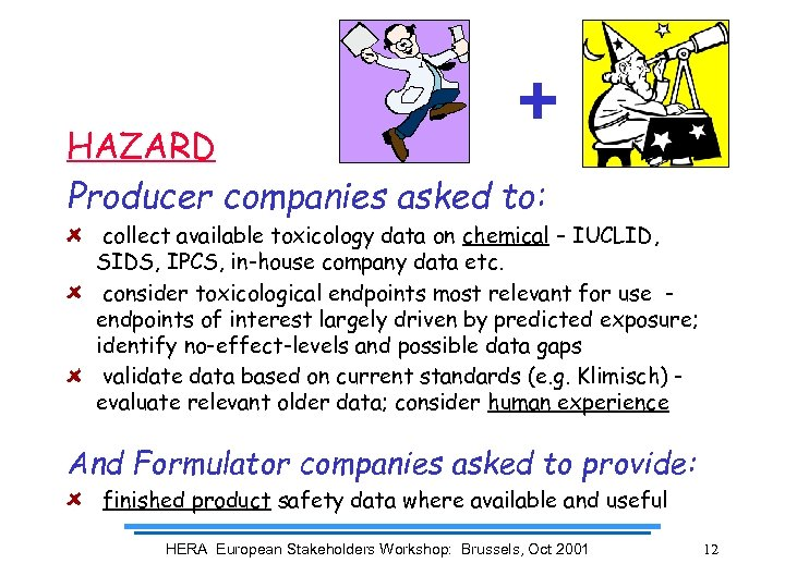 + HAZARD Producer companies asked to: collect available toxicology data on chemical – IUCLID,
