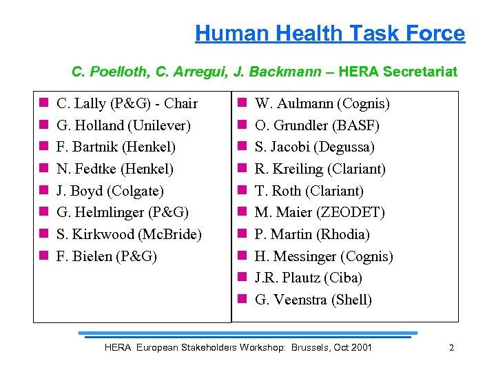 Human Health Task Force C. Poelloth, C. Arregui, J. Backmann – HERA Secretariat n