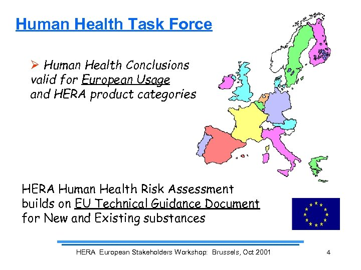 Human Health Task Force Ø Human Health Conclusions valid for European Usage and HERA