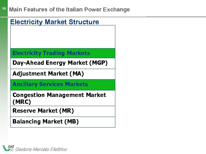 10 Main Features of the Italian Power Exchange Electricity Market Structure Electricity Trading Markets