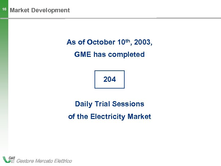 16 Market Development As of October 10 th, 2003, GME has completed 204 Daily