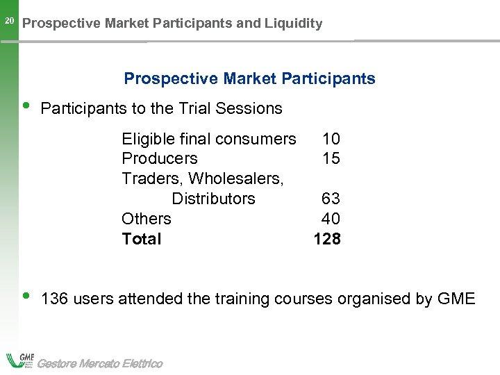 20 Prospective Market Participants and Liquidity Prospective Market Participants • Participants to the Trial