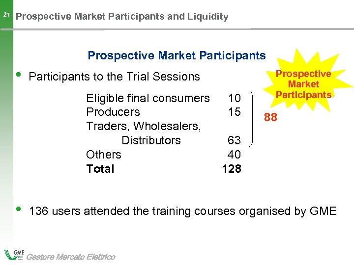 21 Prospective Market Participants and Liquidity Prospective Market Participants • Participants to the Trial