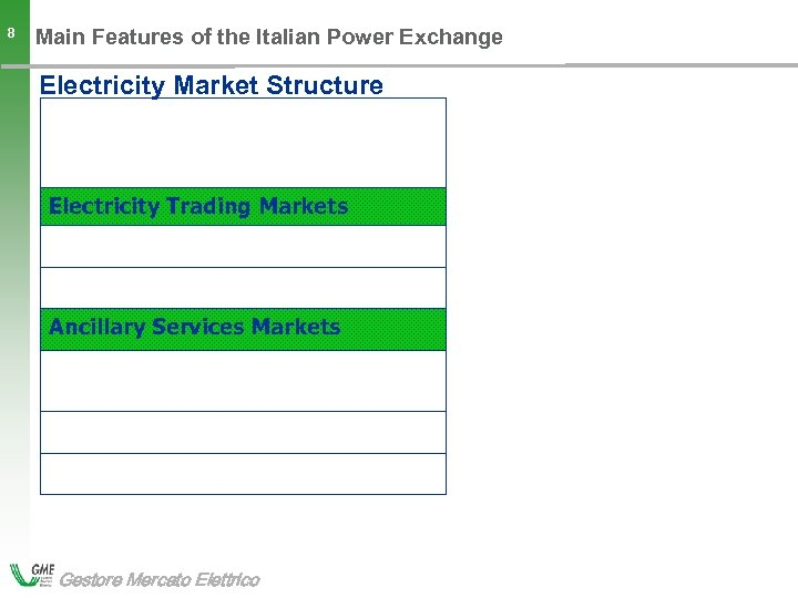Main Features of the Italian Power Exchange 8 Electricity Market Structure Electricity Trading Markets