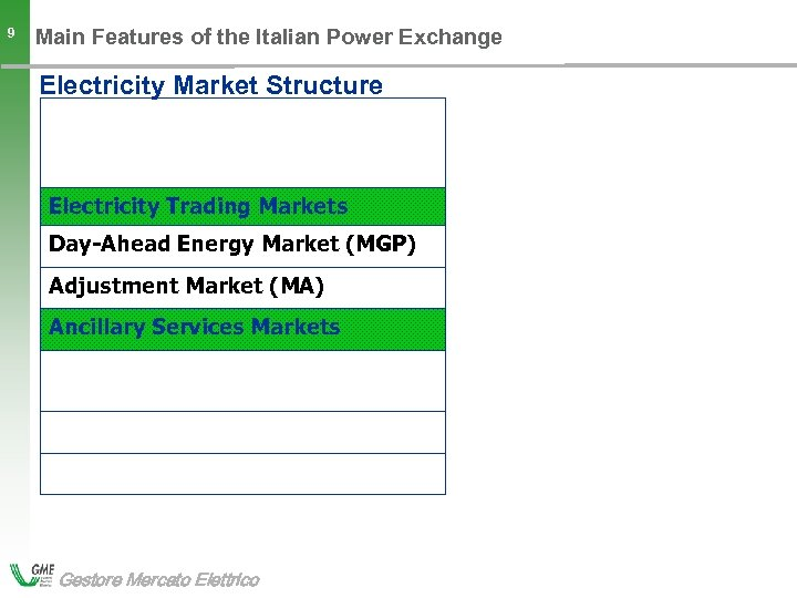 Main Features of the Italian Power Exchange 9 Electricity Market Structure Electricity Trading Markets