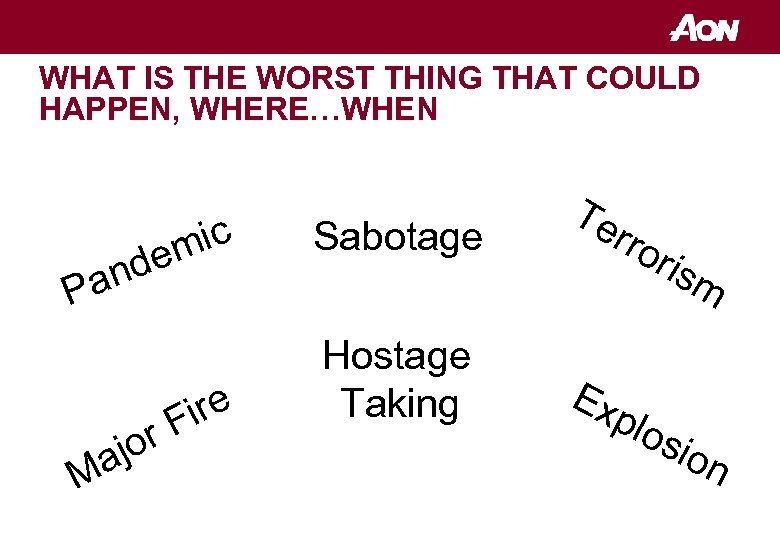 WHAT IS THE WORST THING THAT COULD HAPPEN, WHERE…WHEN ic m Sabotage ire Hostage