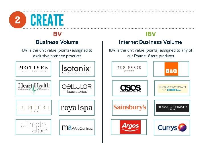 BV IBV Business Volume Internet Business Volume BV is the unit value (points) assigned