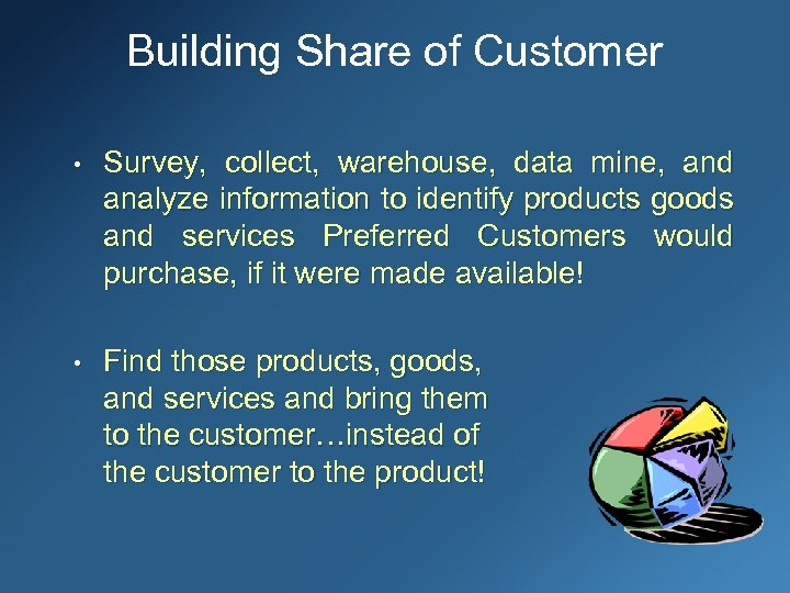 Building Share of Customer • Survey, collect, warehouse, data mine, and analyze information to