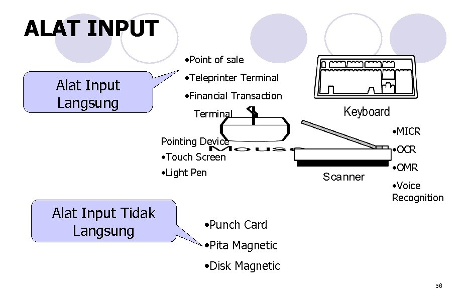 ALAT INPUT • Point of sale Alat Input Langsung • Teleprinter Terminal • Financial