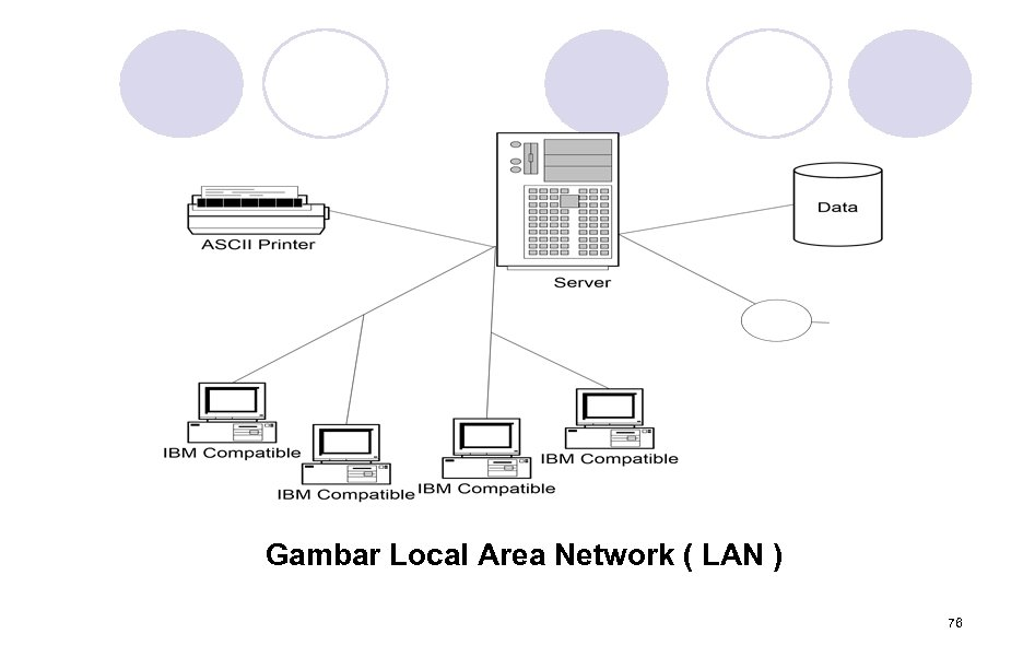 Gambar Local Area Network ( LAN ) 76
