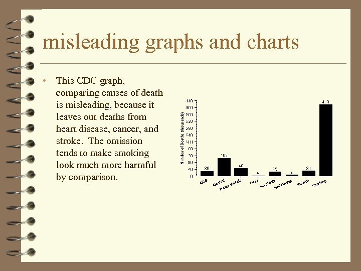 misleading graphs and charts • This CDC graph, comparing causes of death is misleading,