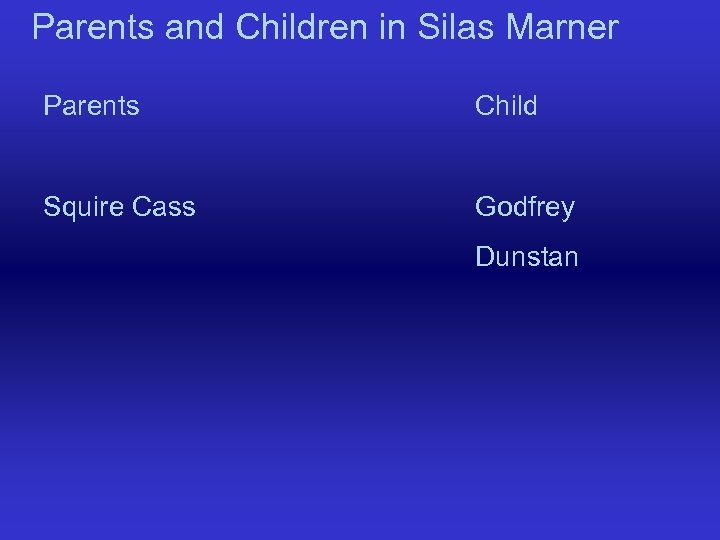 Parents and Children in Silas Marner Parents Child Squire Cass Godfrey Dunstan