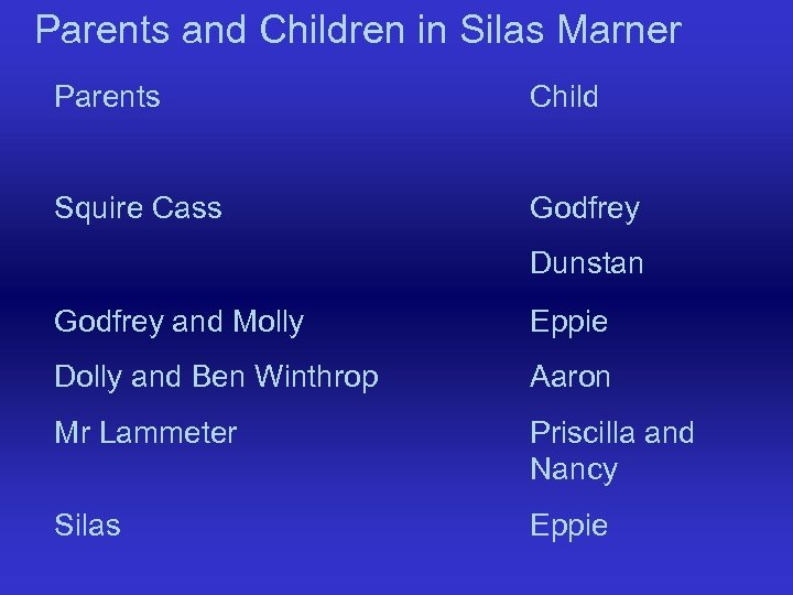Parents and Children in Silas Marner Parents Child Squire Cass Godfrey Dunstan Godfrey and