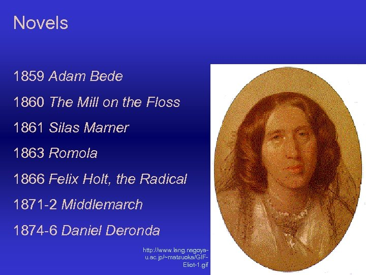 Novels 1859 Adam Bede 1860 The Mill on the Floss 1861 Silas Marner 1863