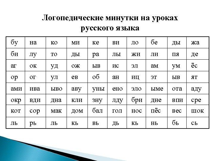 Логопедические минутки на уроках русского языка бу на ко ми ке ви ло бе